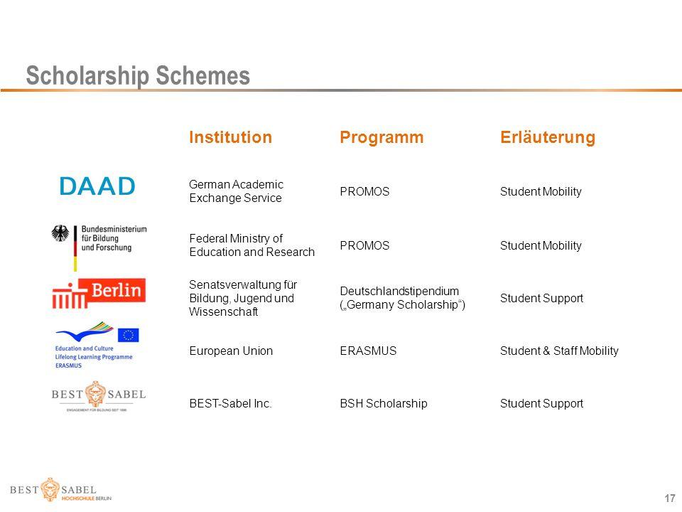 Scholarship Schemes Institution Programm Erläuterung