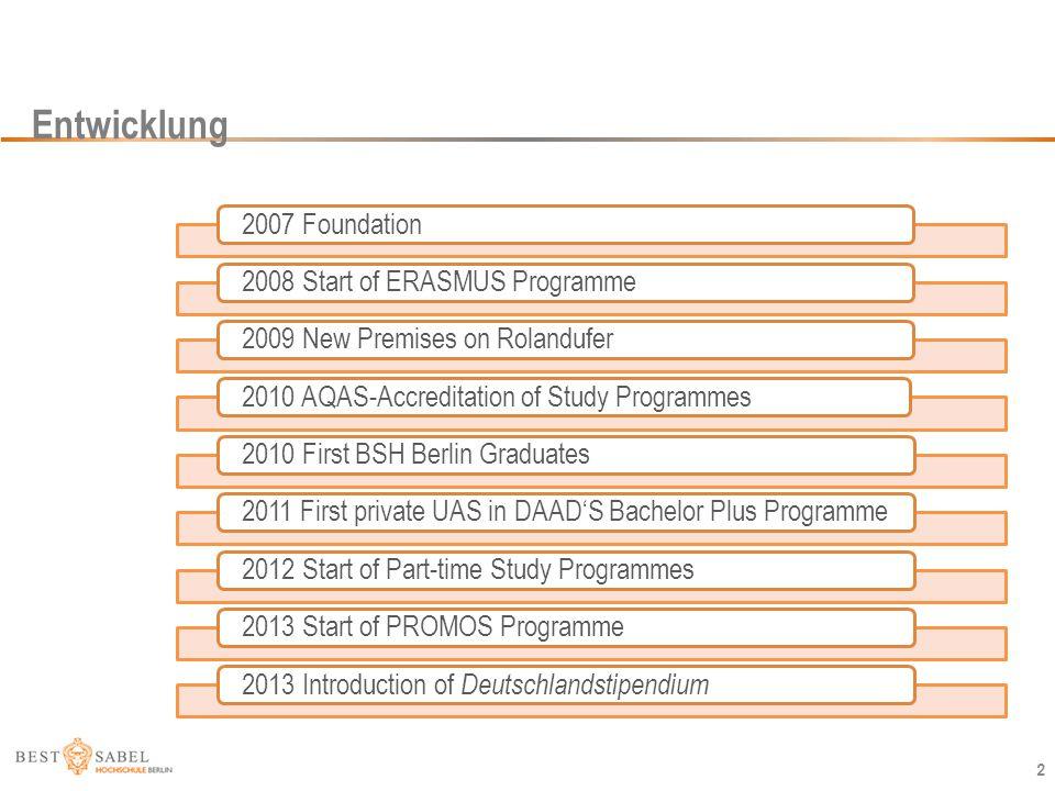 Entwicklung 2007 Foundation 2008 Start of ERASMUS Programme