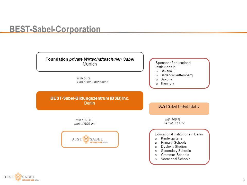 BEST-Sabel-Corporation