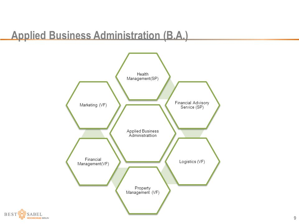 Applied Business Administration (B.A.)