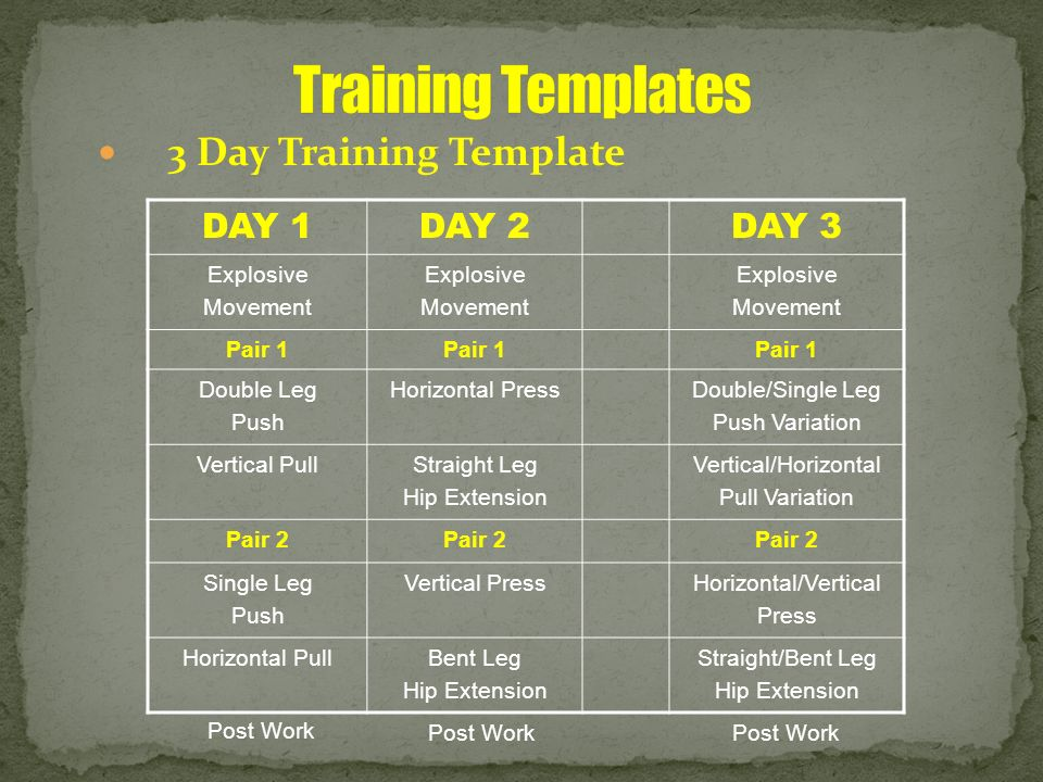 Training Templates 3 Day Training Template DAY 1 DAY 2 DAY 3 Explosive