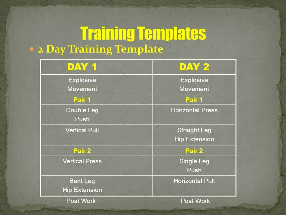 Training Templates 2 Day Training Template DAY 1 DAY 2 Explosive