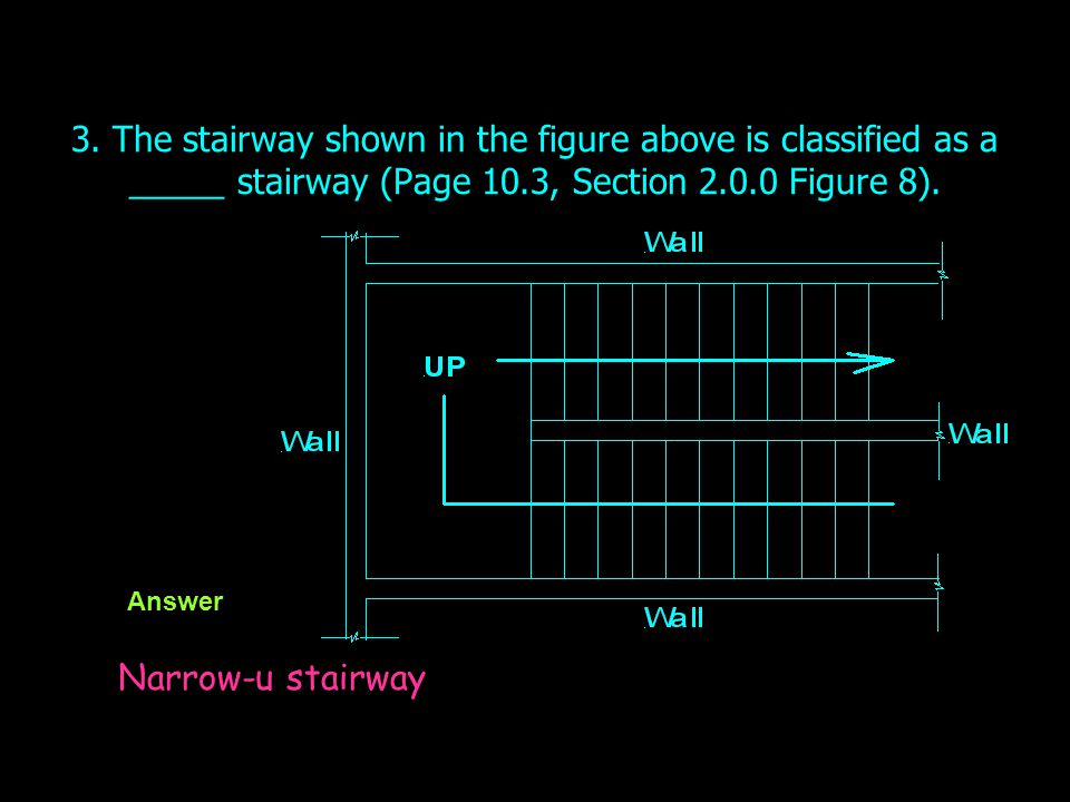 3. The stairway shown in the figure above is classified as a _____ stairway (Page 10.3, Section 2.0.0 Figure 8).
