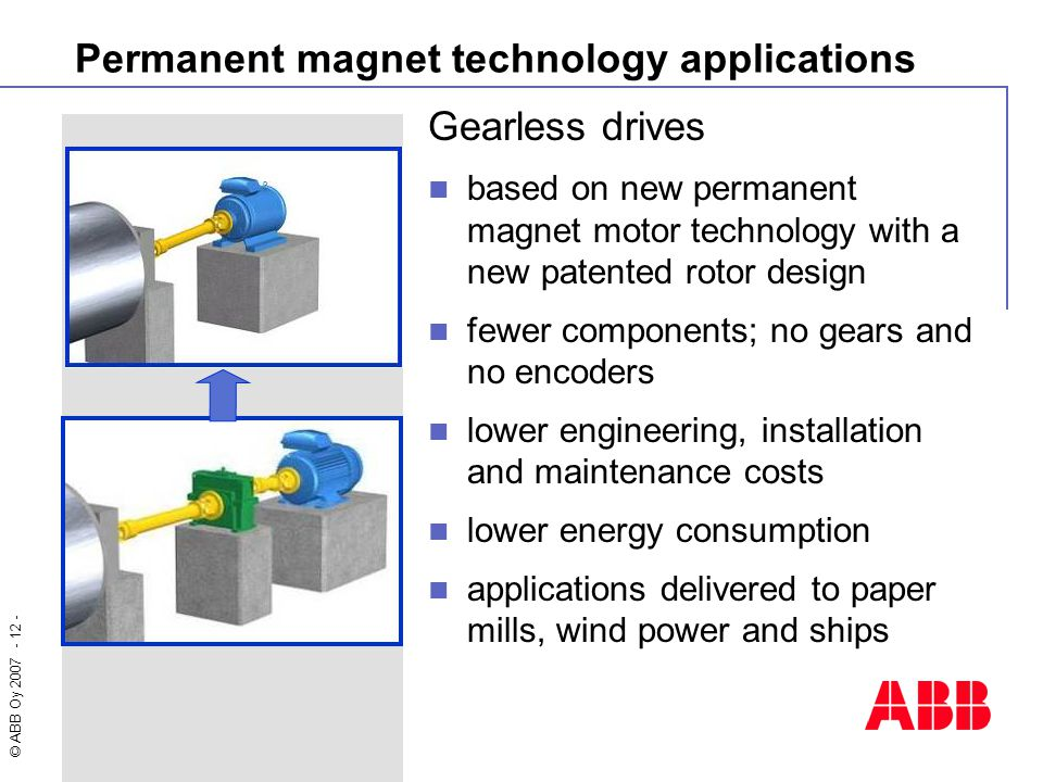 Permanent magnet technology applications