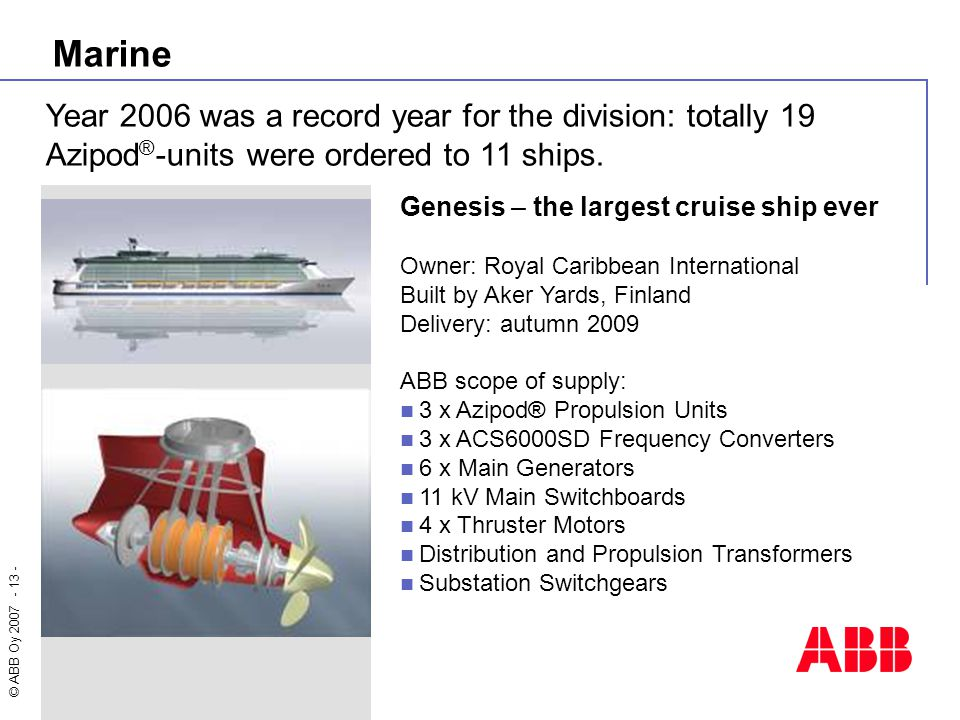Marine Year 2006 was a record year for the division: totally 19 Azipod®-units were ordered to 11 ships.