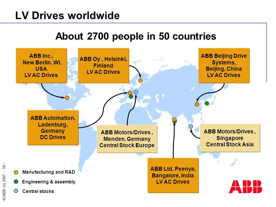 LV Drives worldwide About 2700 people in 50 countries