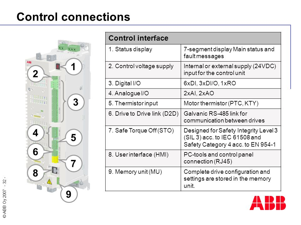 Control connections 1 2 3 4 5 6 7 8 9 Control interface