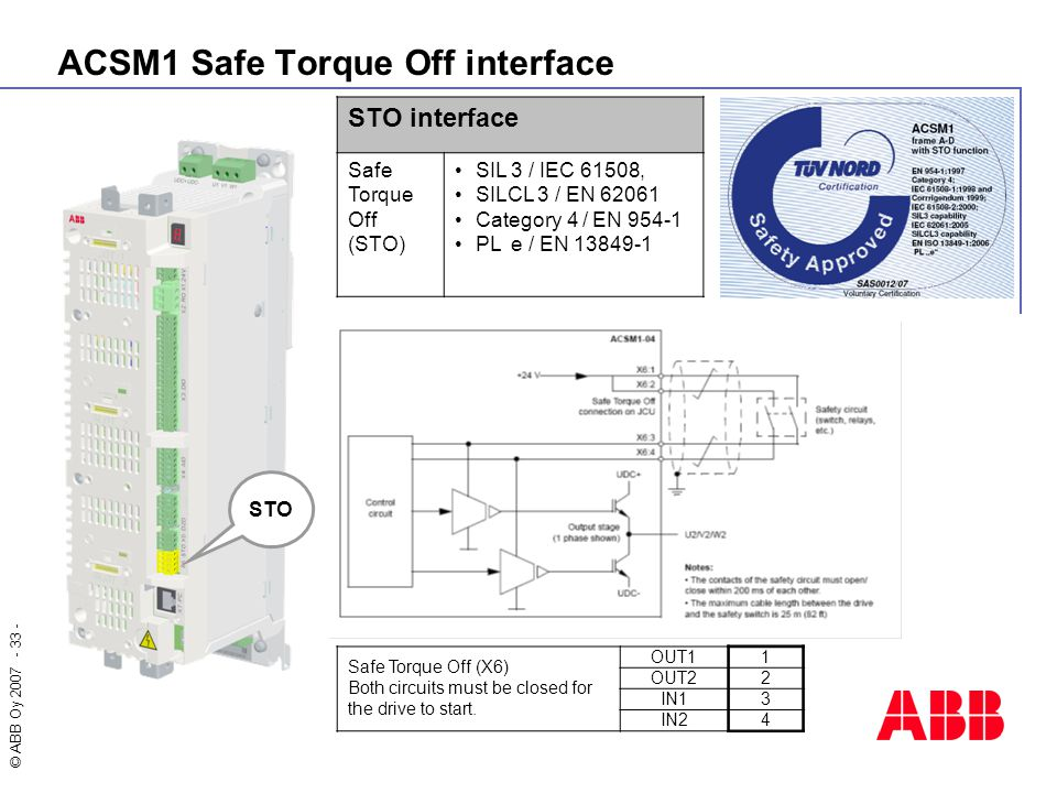 ACSM1 Safe Torque Off interface