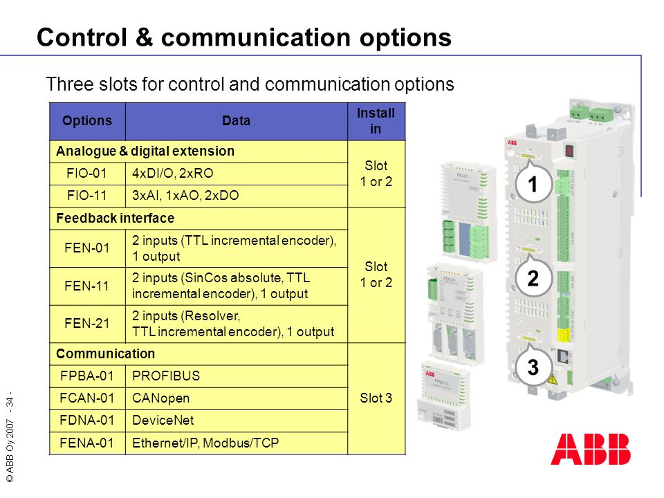 Control & communication options