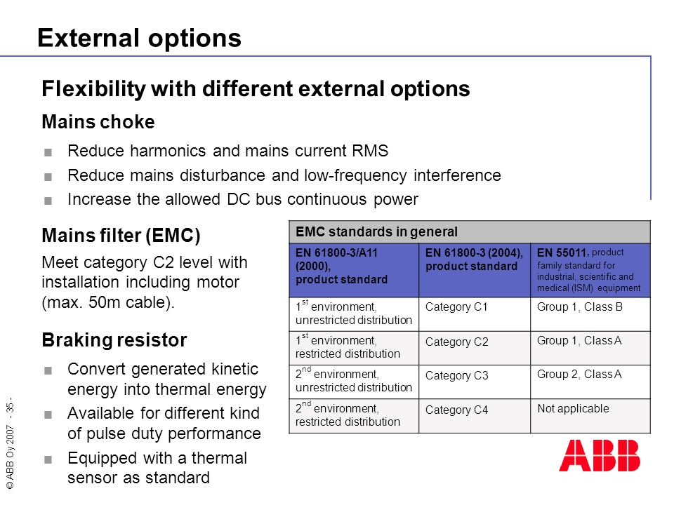External options Flexibility with different external options