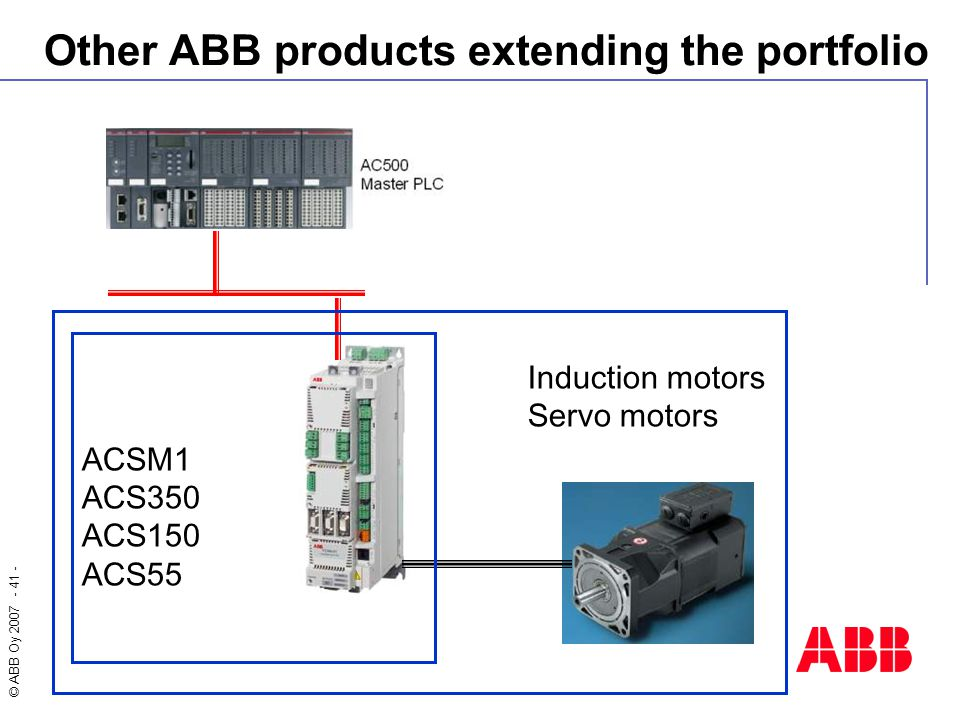 Other ABB products extending the portfolio