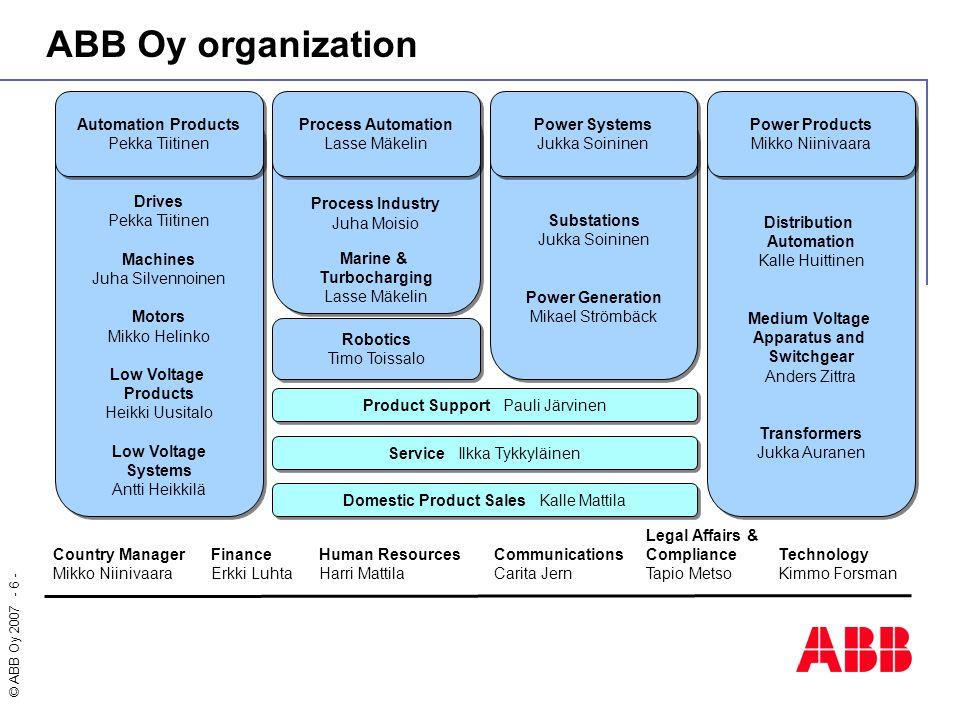 ABB Oy organization Automation Products Pekka Tiitinen