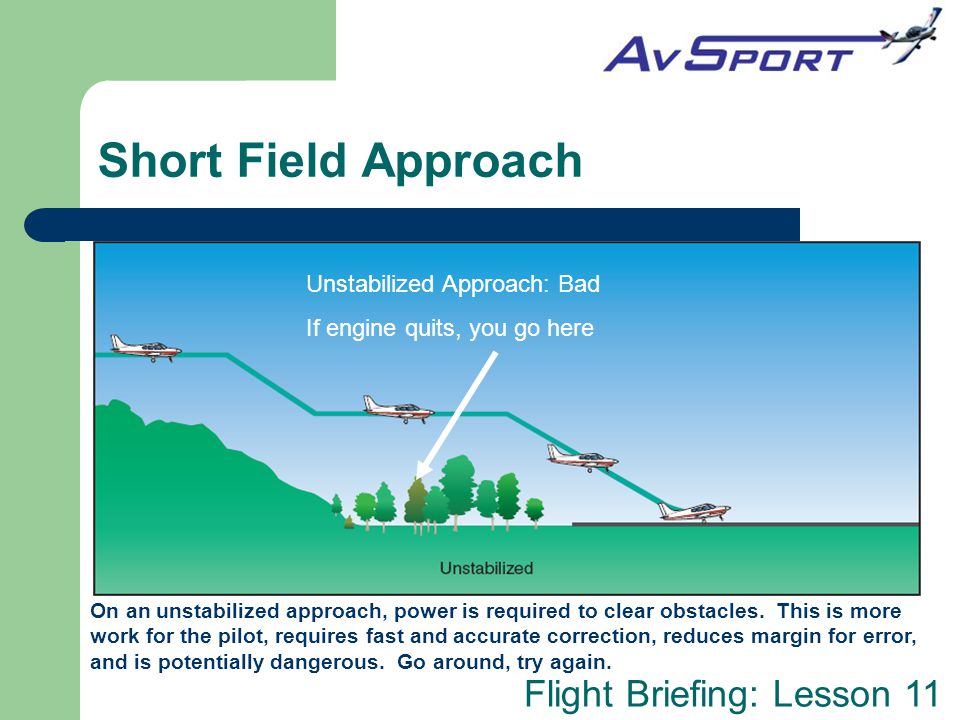 Short Field Approach Unstabilized Approach: Bad