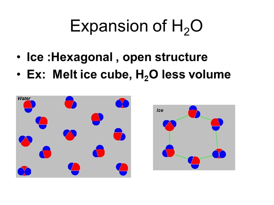 Expansion of H2O Ice :Hexagonal , open structure