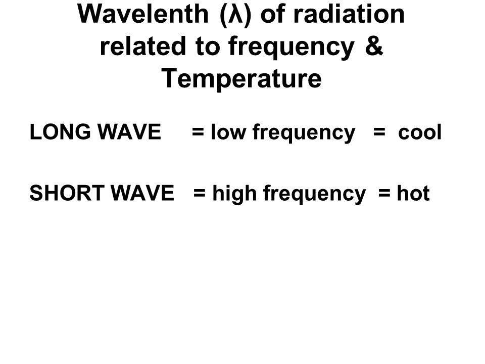 Wavelenth (λ) of radiation related to frequency & Temperature