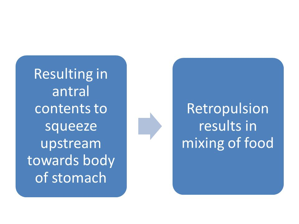 Retropulsion results in mixing of food