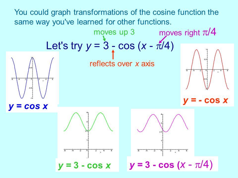 Let s try y = 3 - cos (x - /4) y = - cos x y = cos x