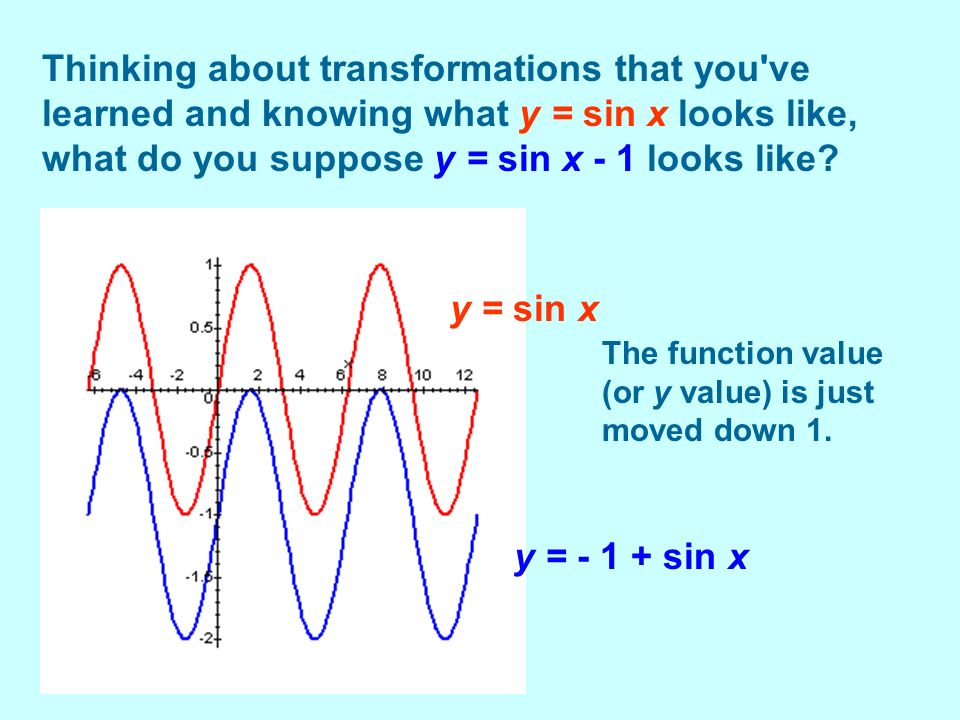 Thinking about transformations that you ve learned and knowing what y = sin x looks like, what do you suppose y = sin x - 1 looks like