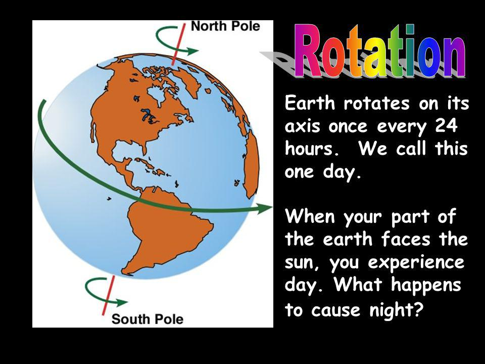 Rotation Earth rotates on its axis once every 24 hours. We call this one day.