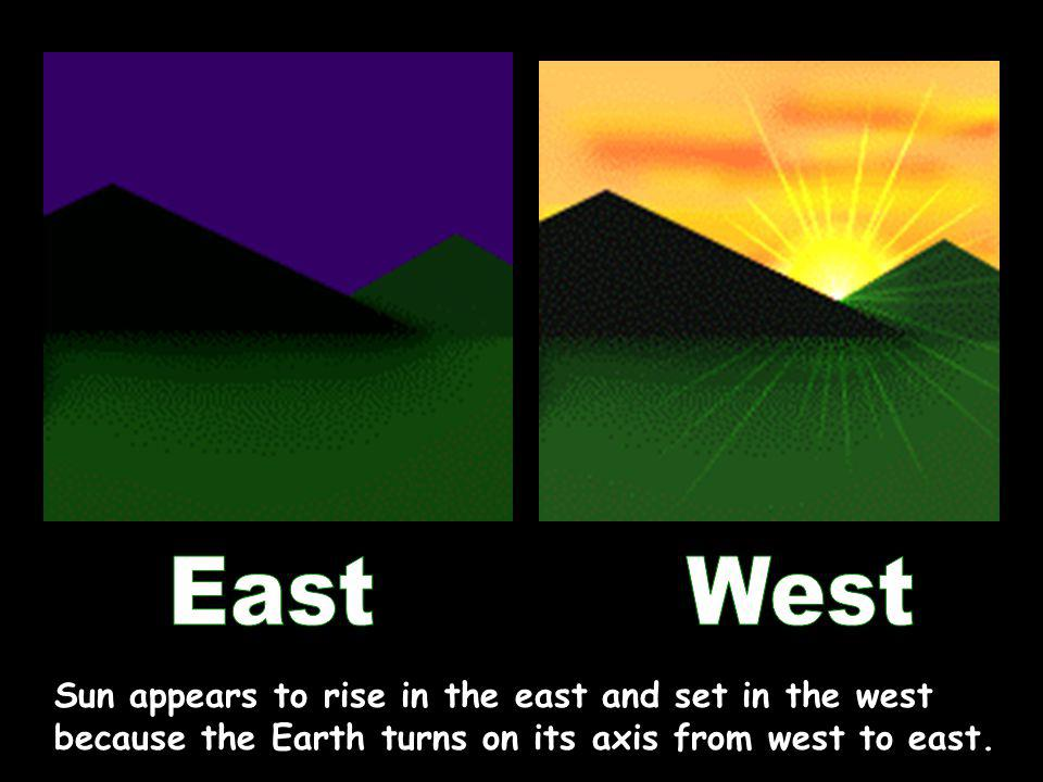 East West Sun appears to rise in the east and set in the west because the Earth turns on its axis from west to east.