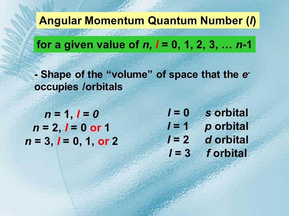 Angular Momentum Quantum Number (l)