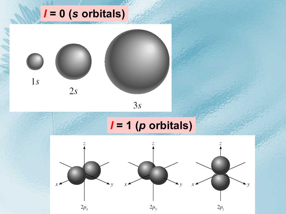 l = 0 (s orbitals) l = 1 (p orbitals)