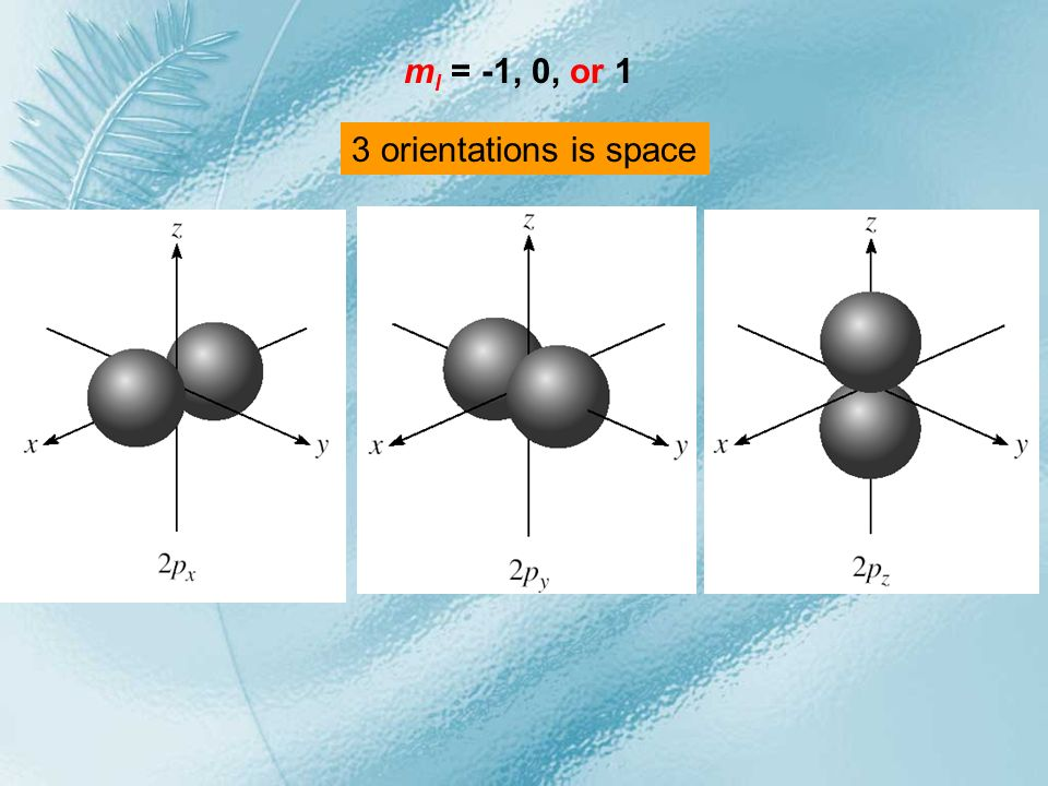 ml = -1, 0, or 1 3 orientations is space