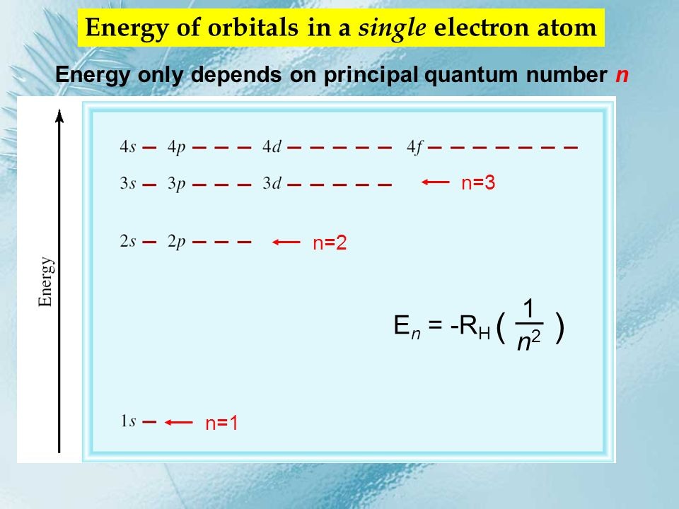 ( ) Energy of orbitals in a single electron atom 1 En = -RH n2