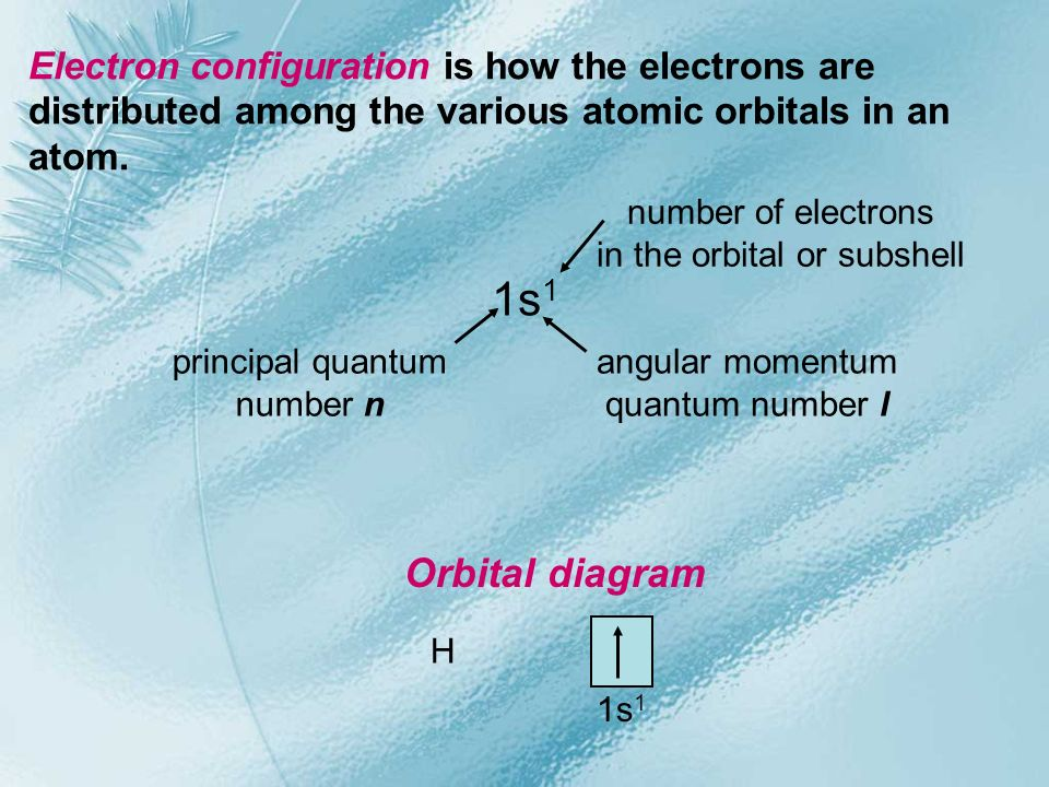 in the orbital or subshell