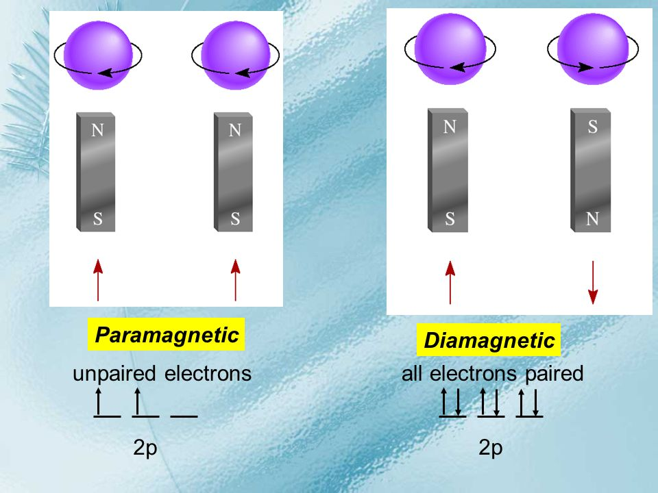 Paramagnetic Diamagnetic unpaired electrons all electrons paired 2p 2p
