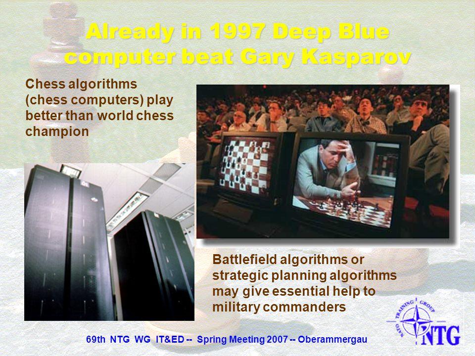 Already in 1997 Deep Blue computer beat Gary Kasparov