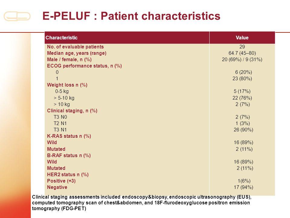 E-PELUF : Patient characteristics