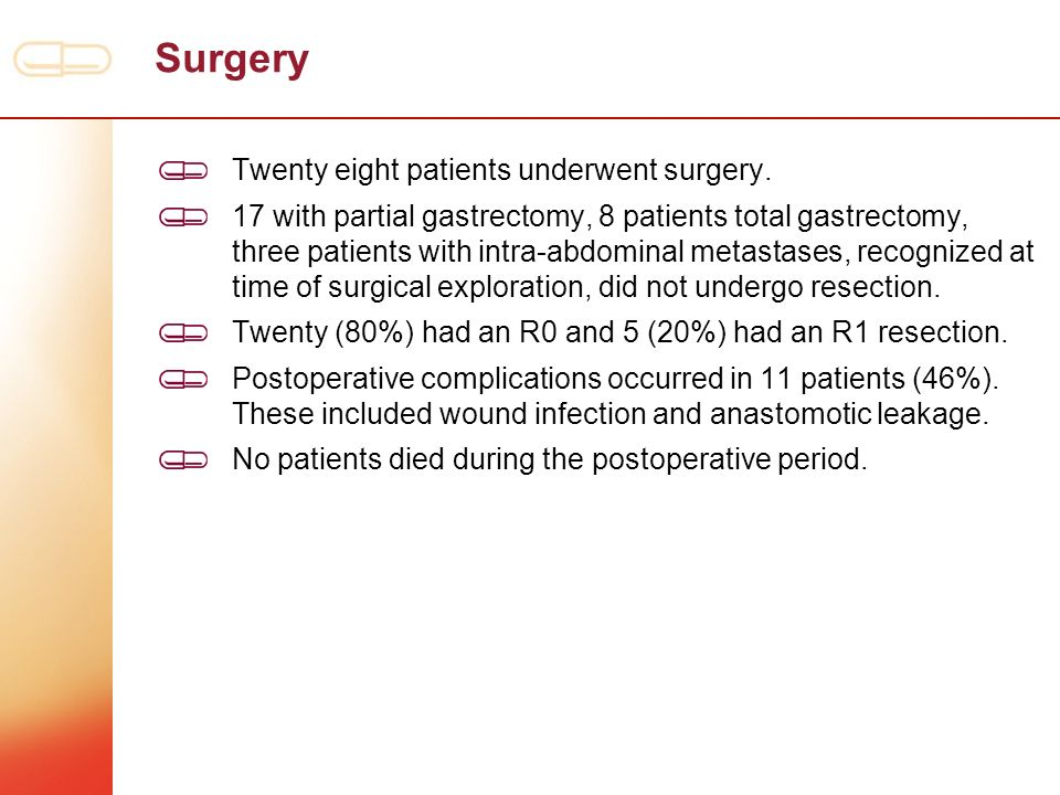 Surgery Twenty eight patients underwent surgery.