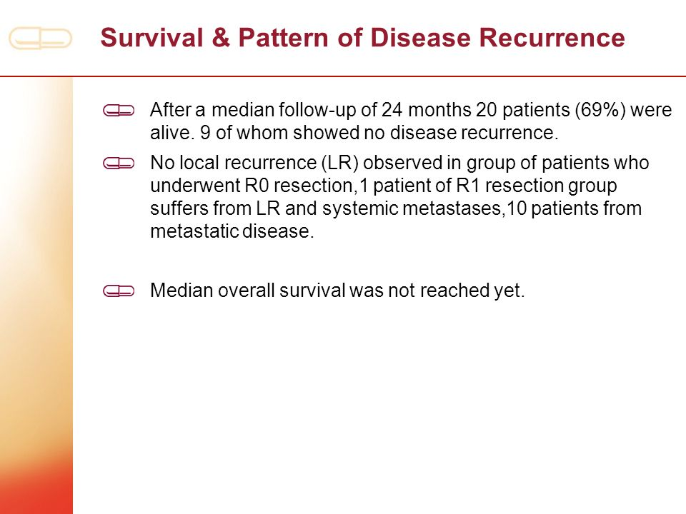 Survival & Pattern of Disease Recurrence