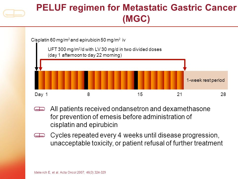 PELUF regimen for Metastatic Gastric Cancer (MGC)