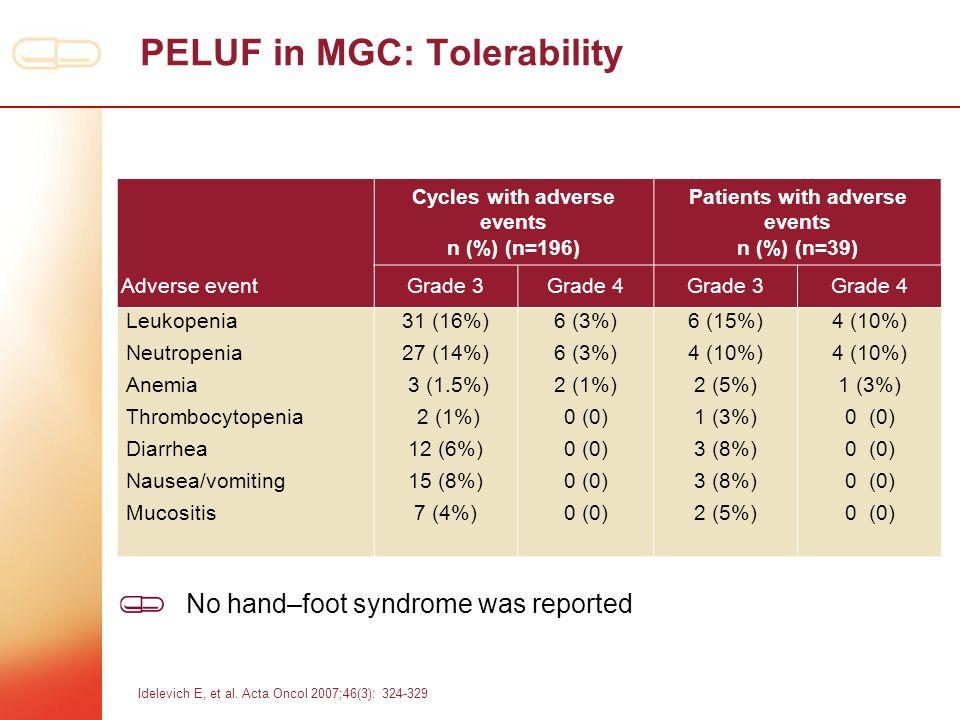 PELUF in MGC: Tolerability