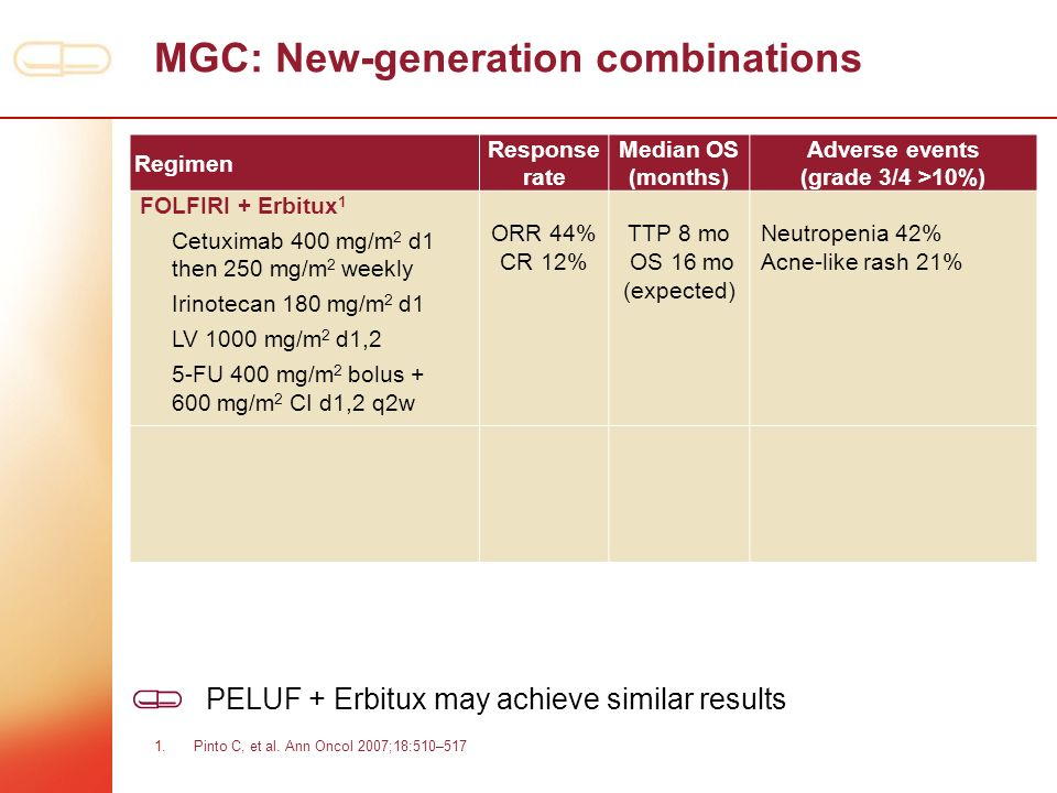 MGC: New-generation combinations