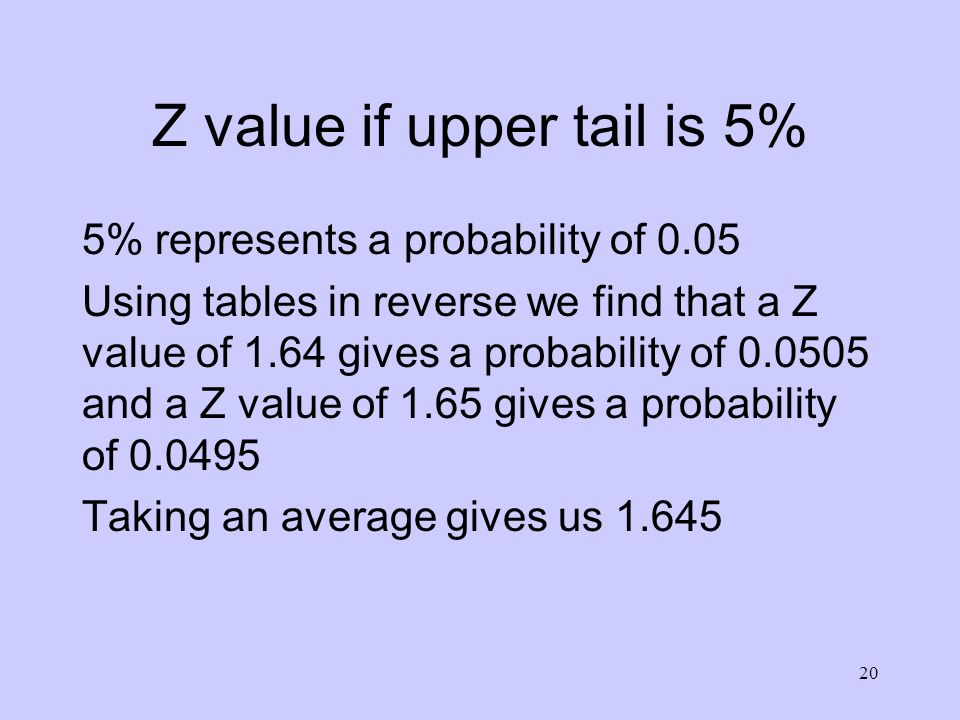 Z value if upper tail is 5%