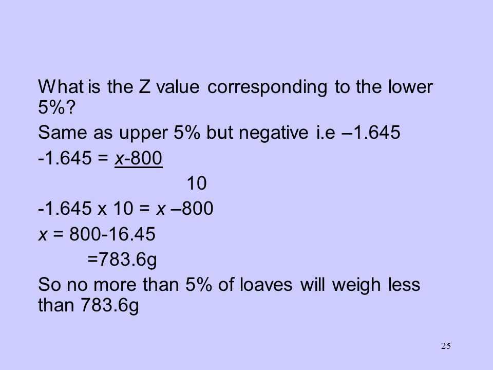 What is the Z value corresponding to the lower 5%