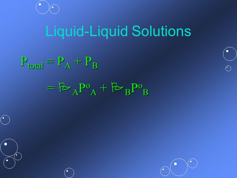 Liquid-Liquid Solutions