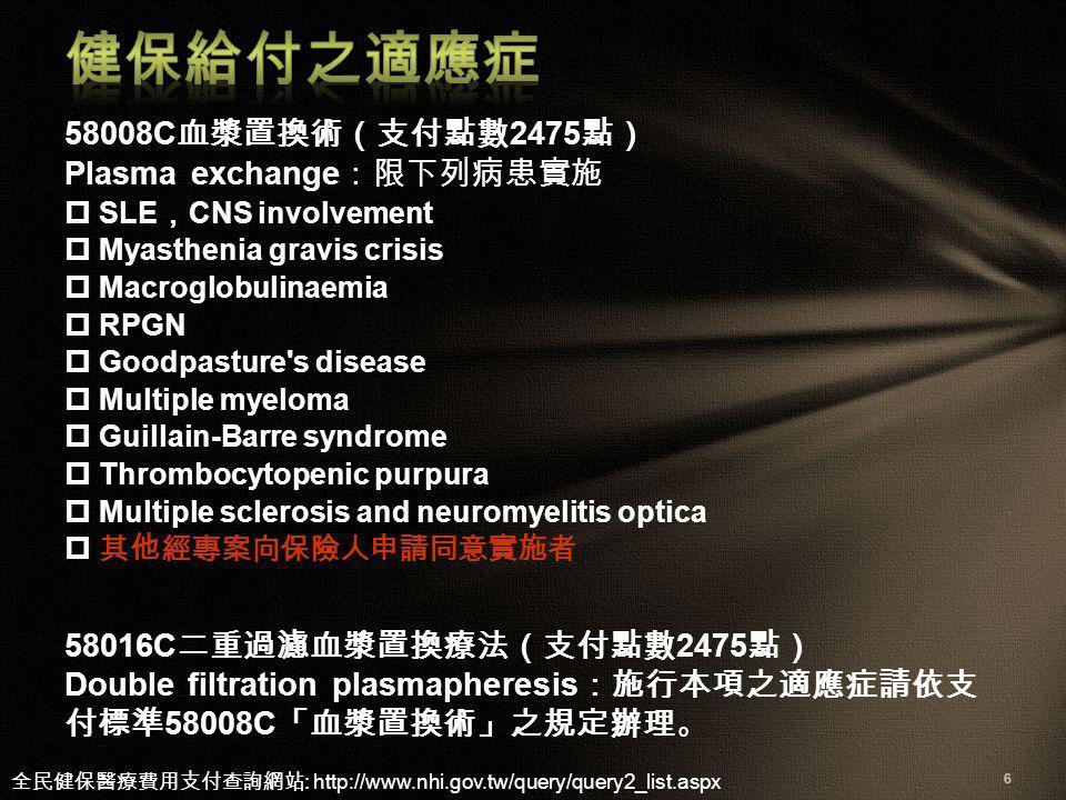 健保給付之適應症 58008C血漿置換術(支付點數2475點) Plasma exchange:限下列病患實施
