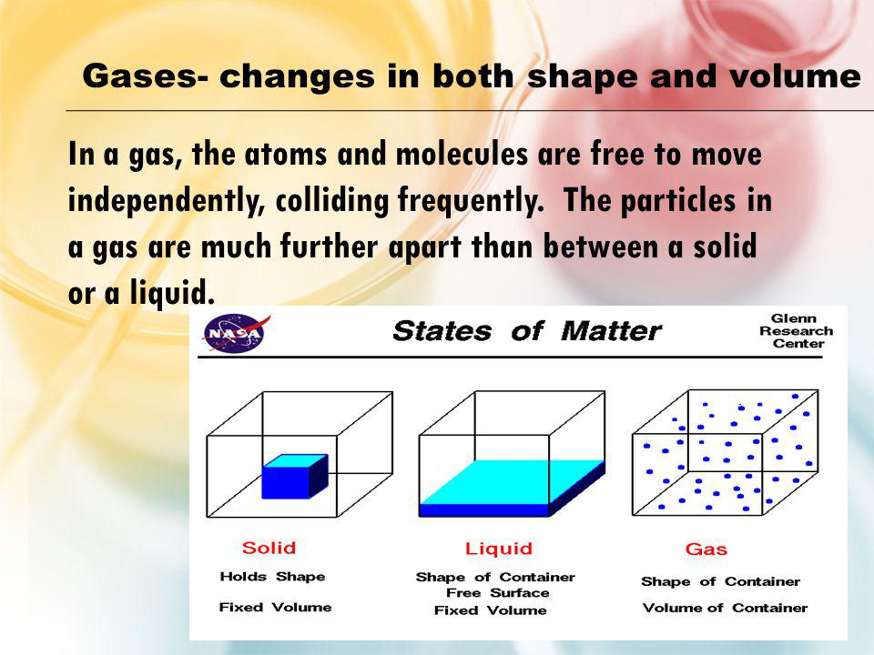 Gases- changes in both shape and volume