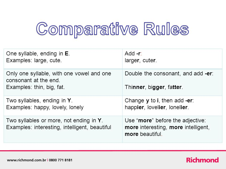 Comparative Rules One syllable, ending in E. Examples: large, cute.