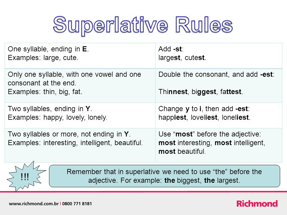 Superlative Rules !!! One syllable, ending in E.