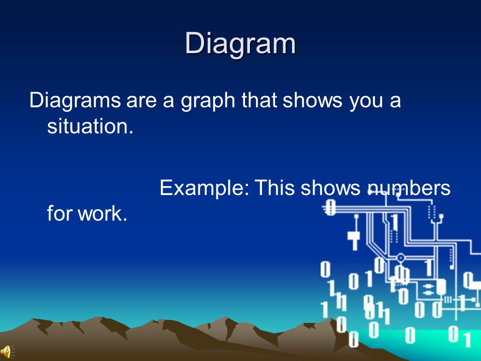 Diagram Diagrams are a graph that shows you a situation.
