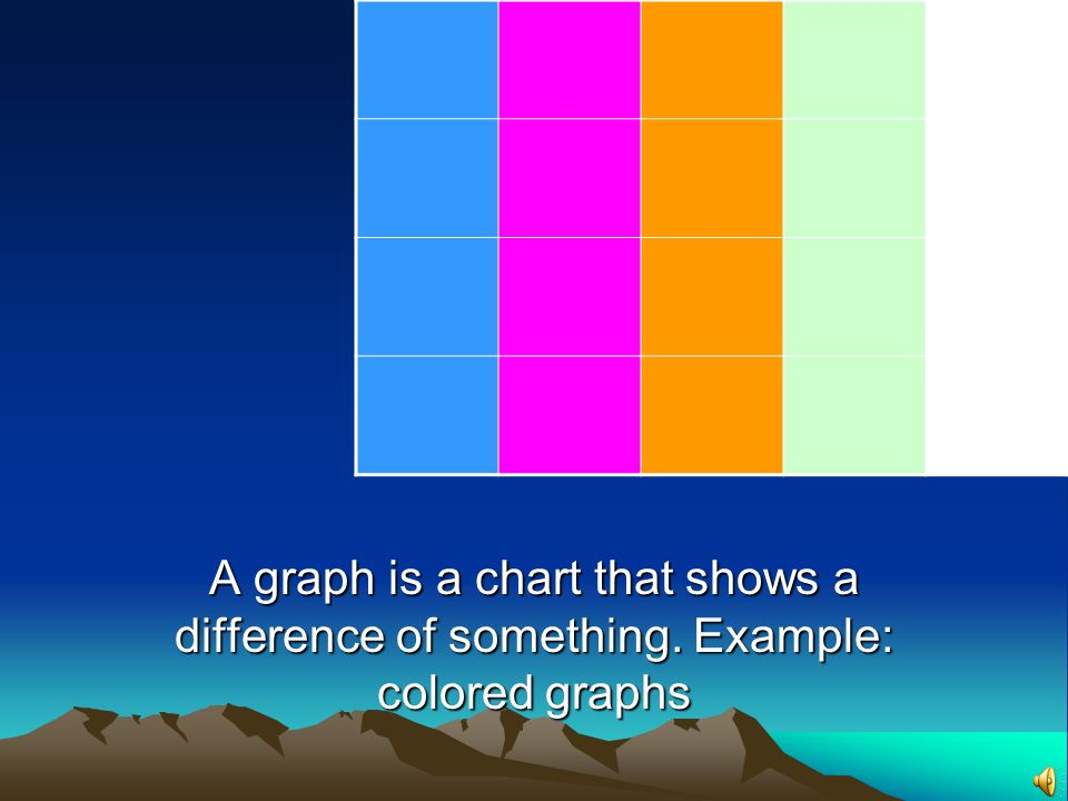 Graph A graph is a chart that shows a difference of something. Example: colored graphs