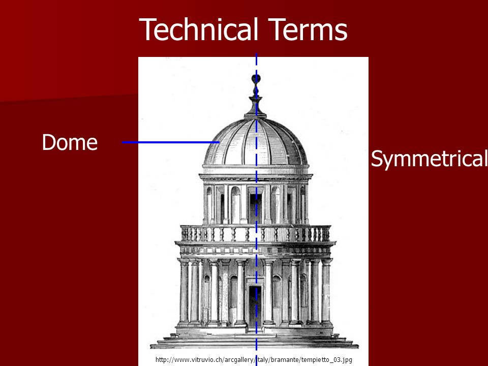 Technical Terms Dome Symmetrical