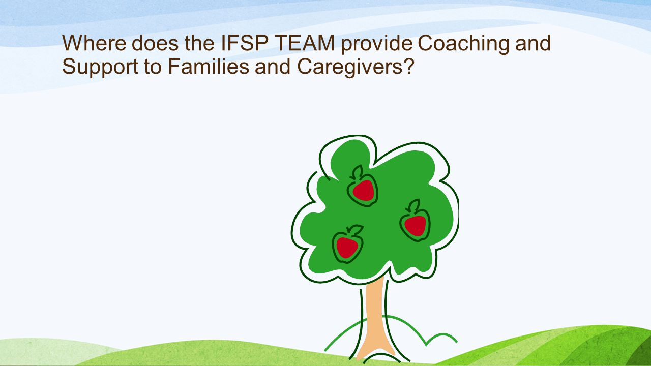 Where does the IFSP TEAM provide Coaching and Support to Families and Caregivers