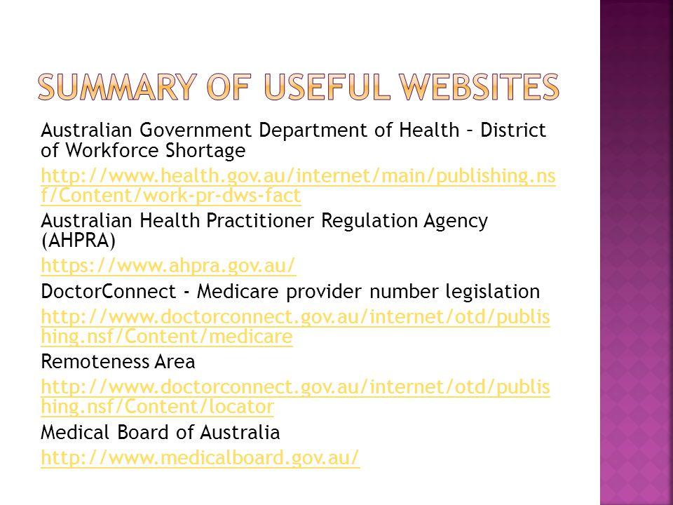 Summary of useful websites