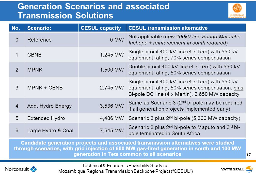 Generation Scenarios and associated Transmission Solutions